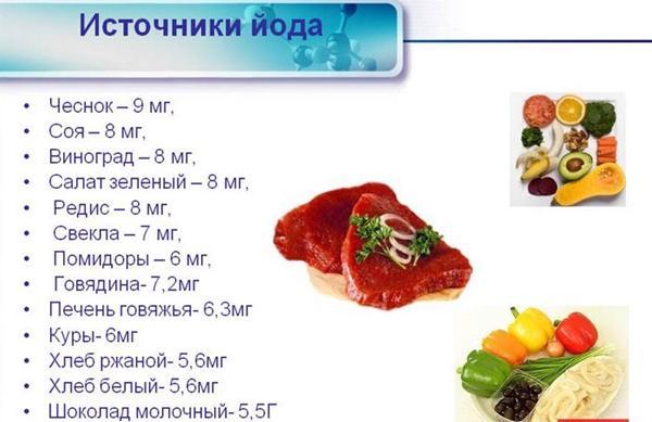 список продуктов, богатых йодом