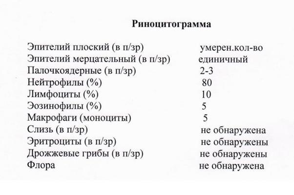 показатели риноцитограммы